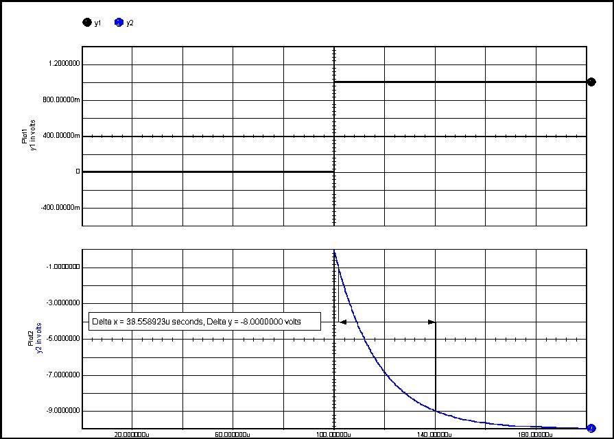 Graph14